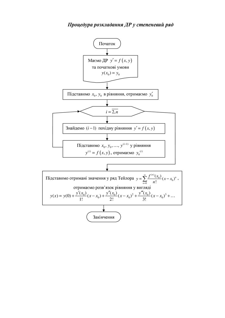procedure11-001