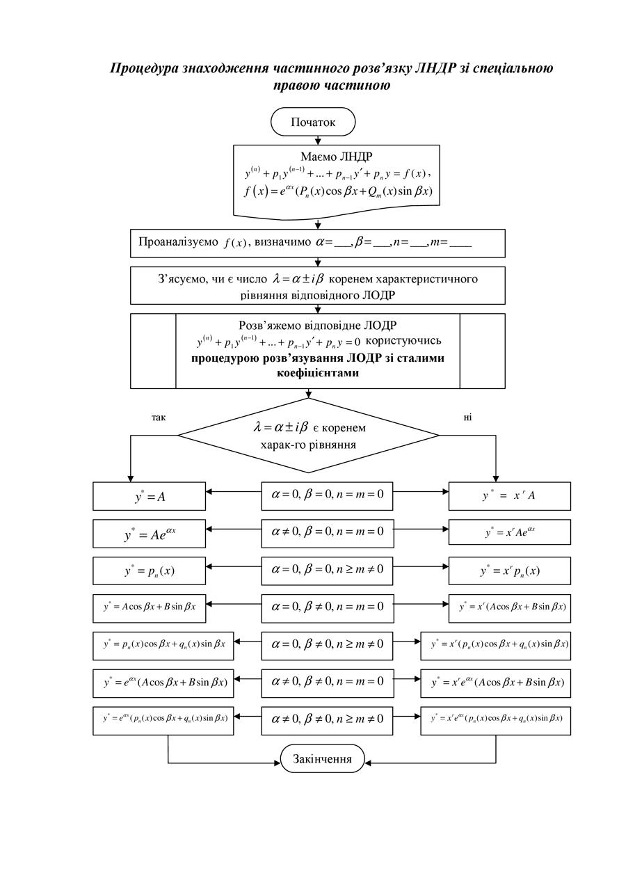 procedure9-001